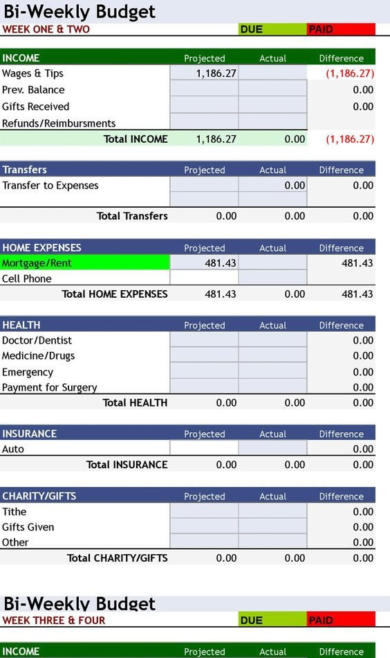Bi Weekly Budget Free Download ° Bi Weekly Personal Bud ° Excel