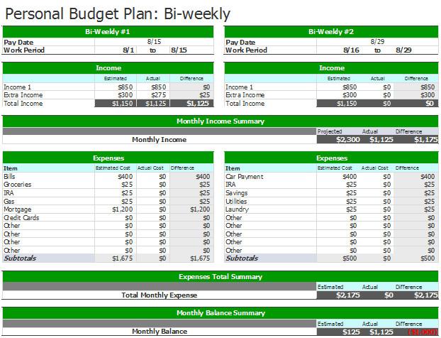 Bi Weekly Budget Worksheet 7 Bi Weekly Bud Templates