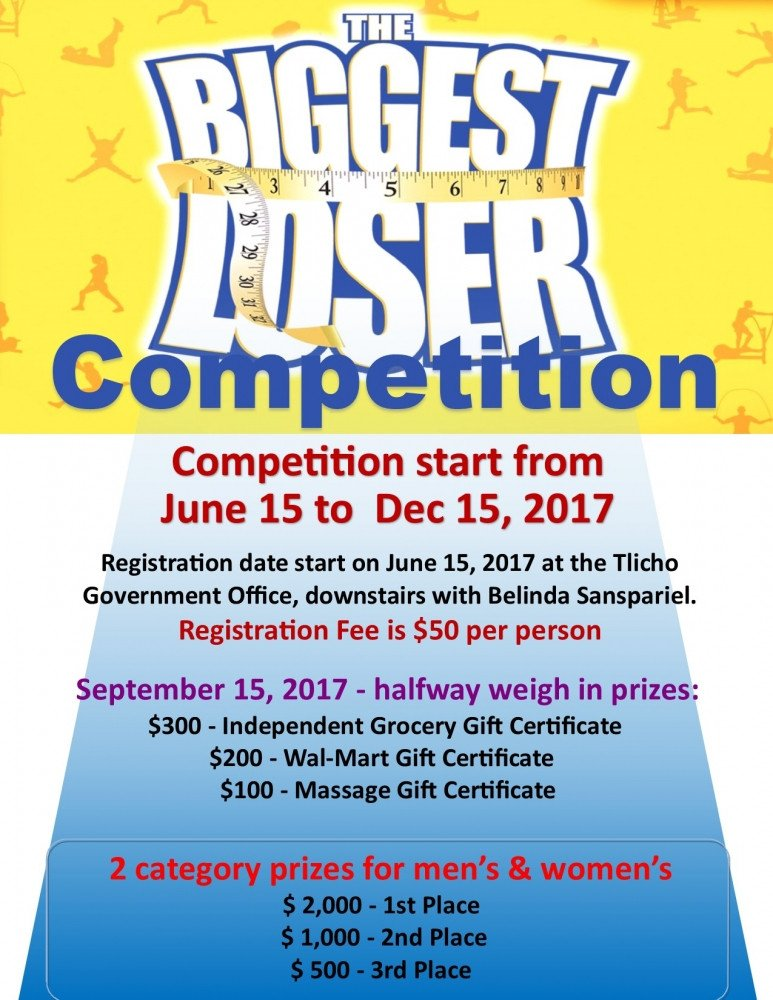 Biggest Loser Certificate Template Up Ing events