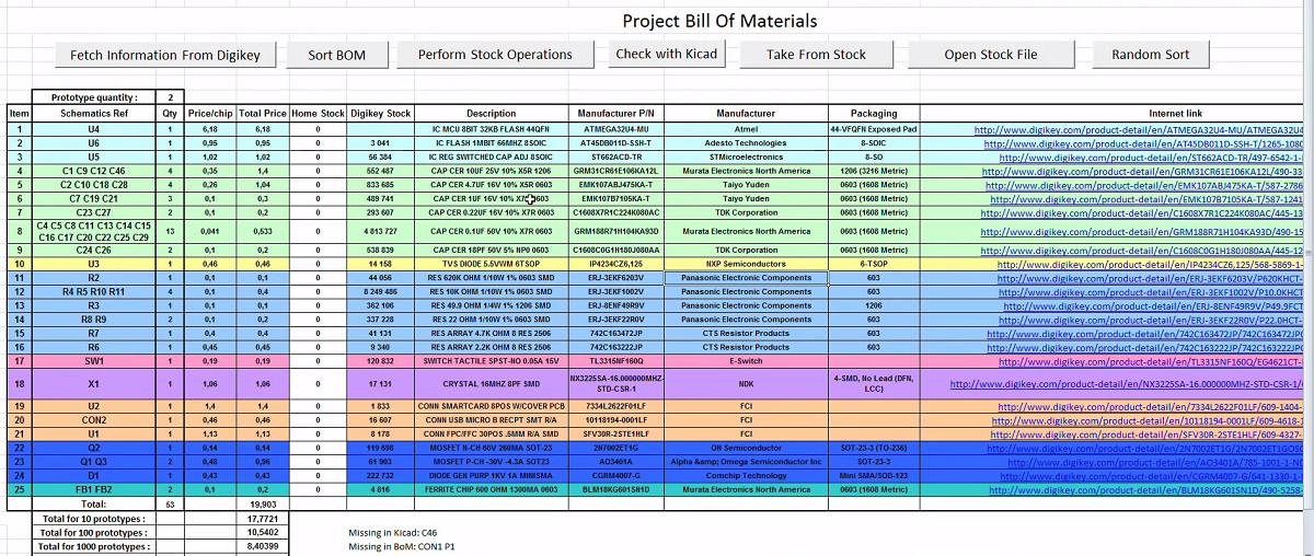 Bill Of Materials Excel Template Creating A Bom Pcb Manufacturing Basics 2 Eagle