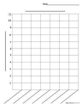 Blank Bar Graph Template Bar Graph Templates by Apples and Bananas Education