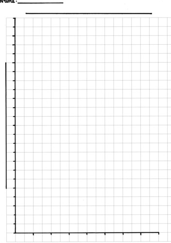 Blank Bar Graph Template Blank Bar Charts by Rachyben Teaching Resources Tes