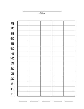 Blank Bar Graph Template Blank Bar Graph by 5s by Grade 1 On the Run