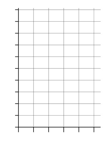 Blank Bar Graph Worksheets Blank Bar Charts by Rachyben Teaching Resources Tes
