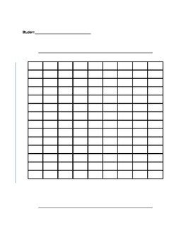 Blank Bar Graph Worksheets Blank Bar Graph or Double Bar Graph Template by