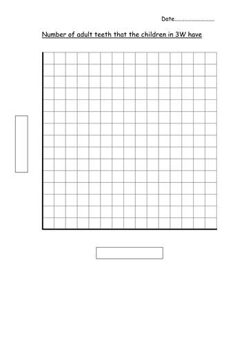 Blank Bar Graph Worksheets Blank Bar Graph Template Adult Teeth by Hannahw2
