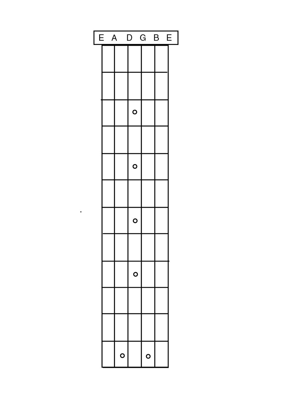 Blank Bass Fretboard Diagram Blank Bass Sheet Print Outs