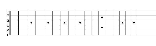 Blank Bass Fretboard Diagram Learning Notes On Guitar