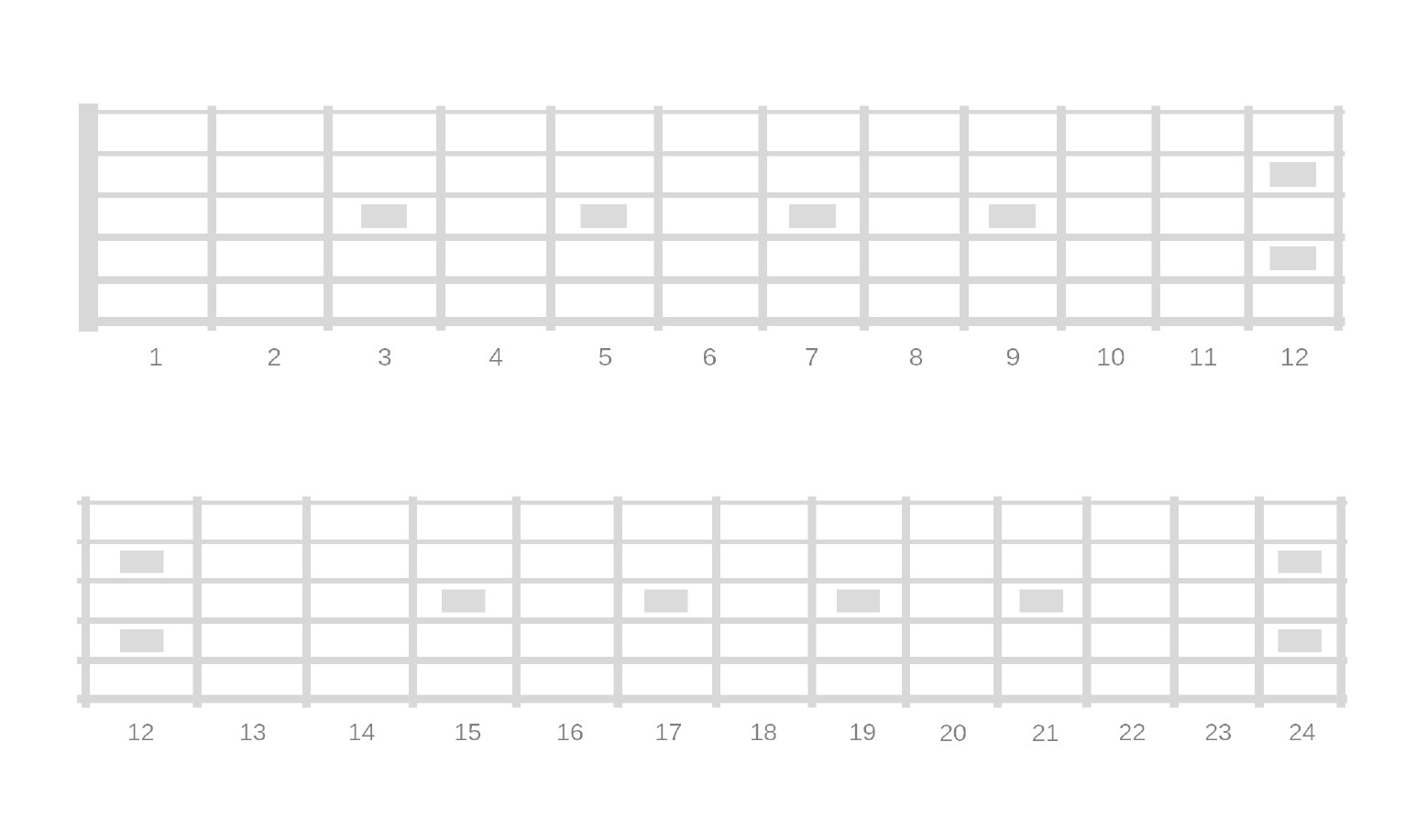 Blank Bass Fretboard Diagram Printable Blank Fretboard Diagrams Right and Left Handed