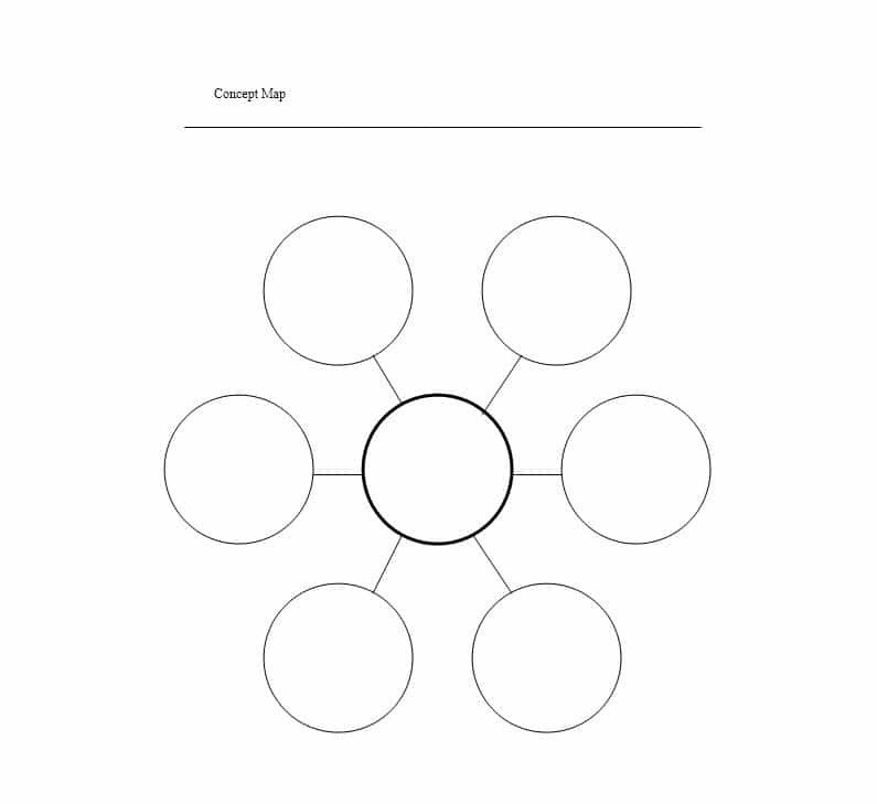 Blank Concept Map Template 40 Concept Map Templates [hierarchical Spider Flowchart]