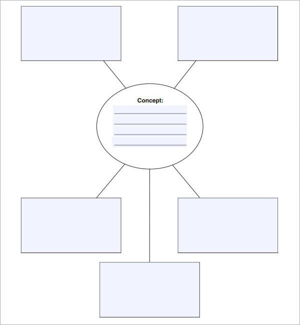 Blank Concept Map Template Concept Map 7 Free Pdf Doc Download