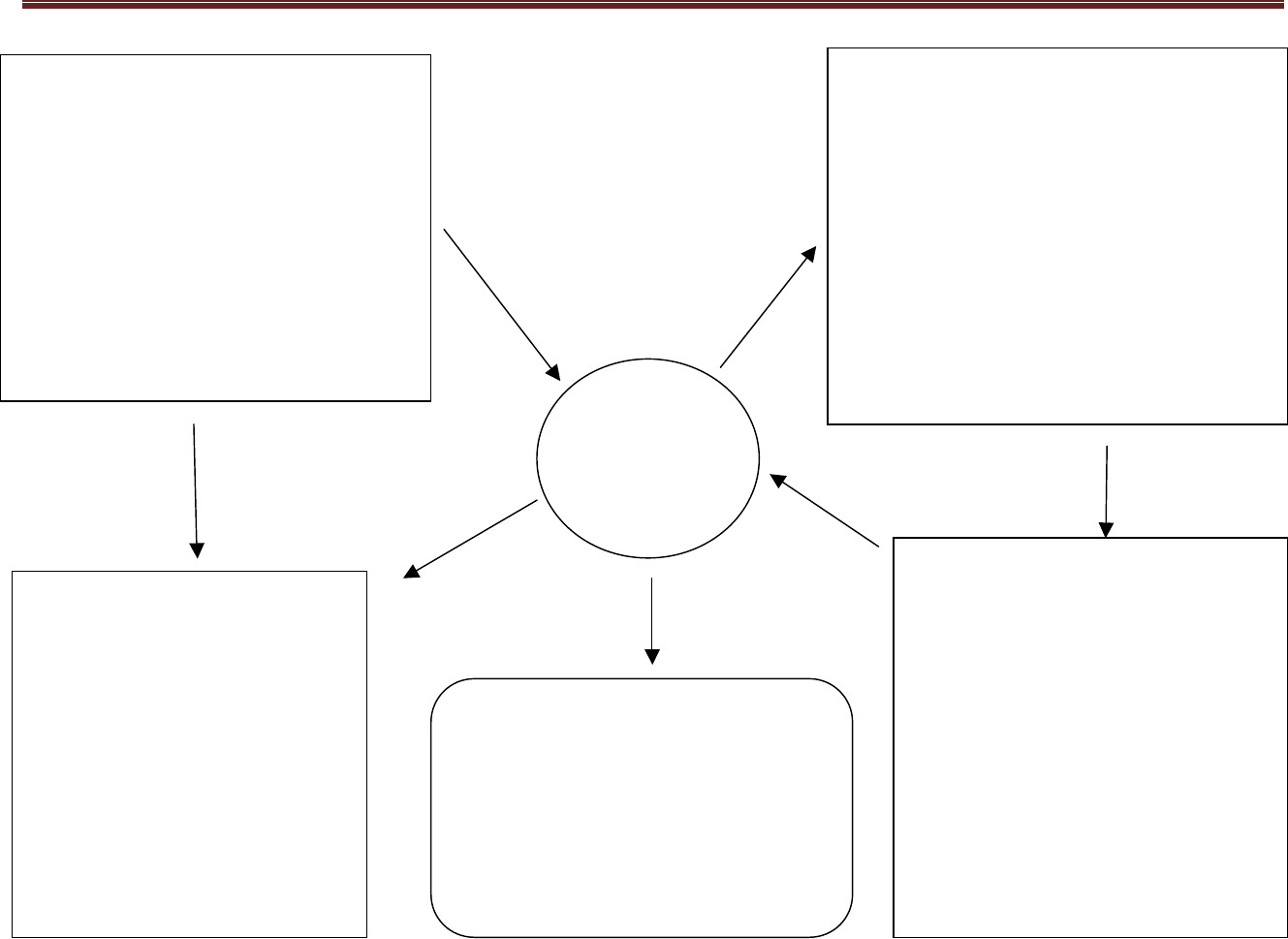 Blank Concept Map Template Concept Map Template In Word and Pdf formats