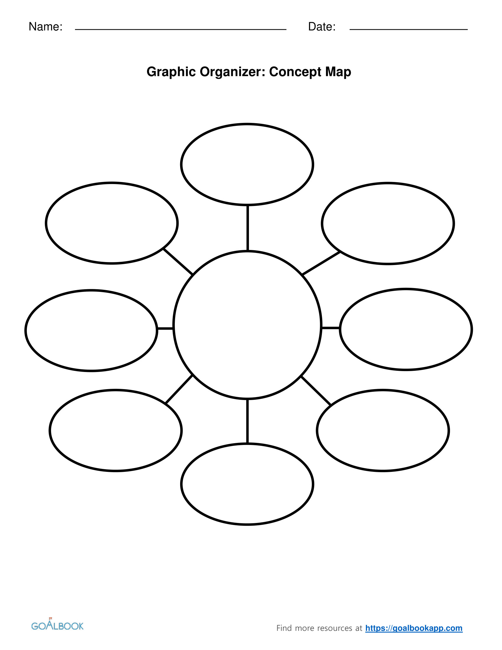 Blank Concept Map Template Graphic organizers for Brainstorming
