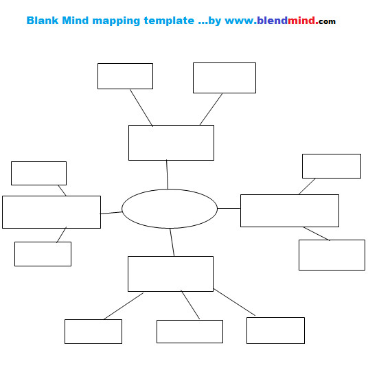 Blank Concept Map Template Mind Map Template Use for Any Subject