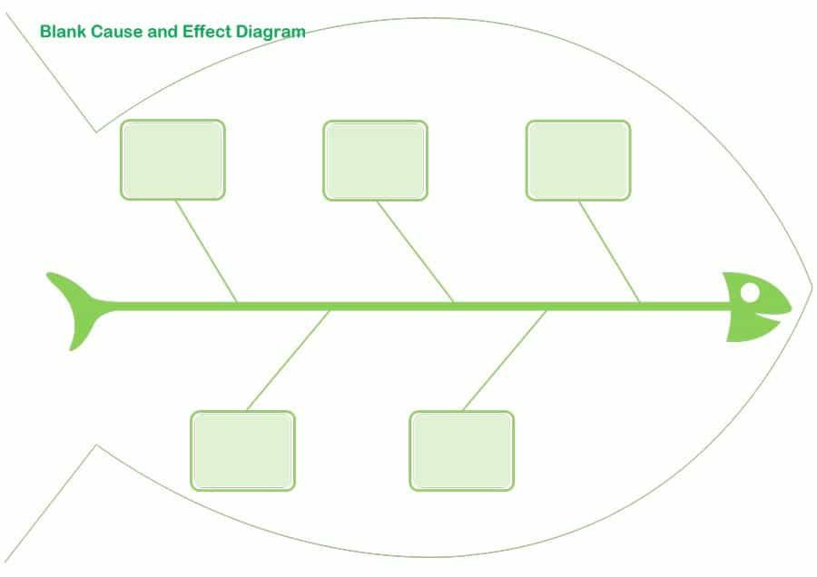 Blank Fishbone Diagram Template 43 Great Fishbone Diagram Templates & Examples [word Excel]