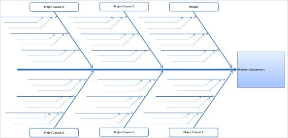 Blank Fishbone Diagram Template 7 Fishbone Diagram Teemplates Pdf Doc