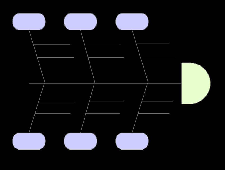Blank Fishbone Diagram Template Fishbone Diagram Template In Powerpoint