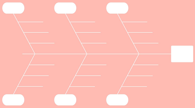 Blank Fishbone Diagram Template How to Create A Fishbone Diagram In Word