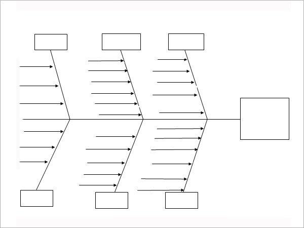 Blank Fishbone Diagram Template Sample Fishbone Diagram Template 12 Free Documents In
