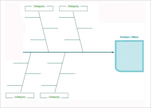 Blank Fishbone Diagram Template Sample Fishbone Diagram Template 13 Free Documents In