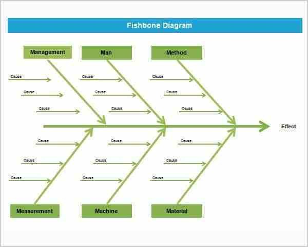 Blank Fishbone Diagram Template Word 8 Fishbone Diagram Templates Word Excel Pdf formats