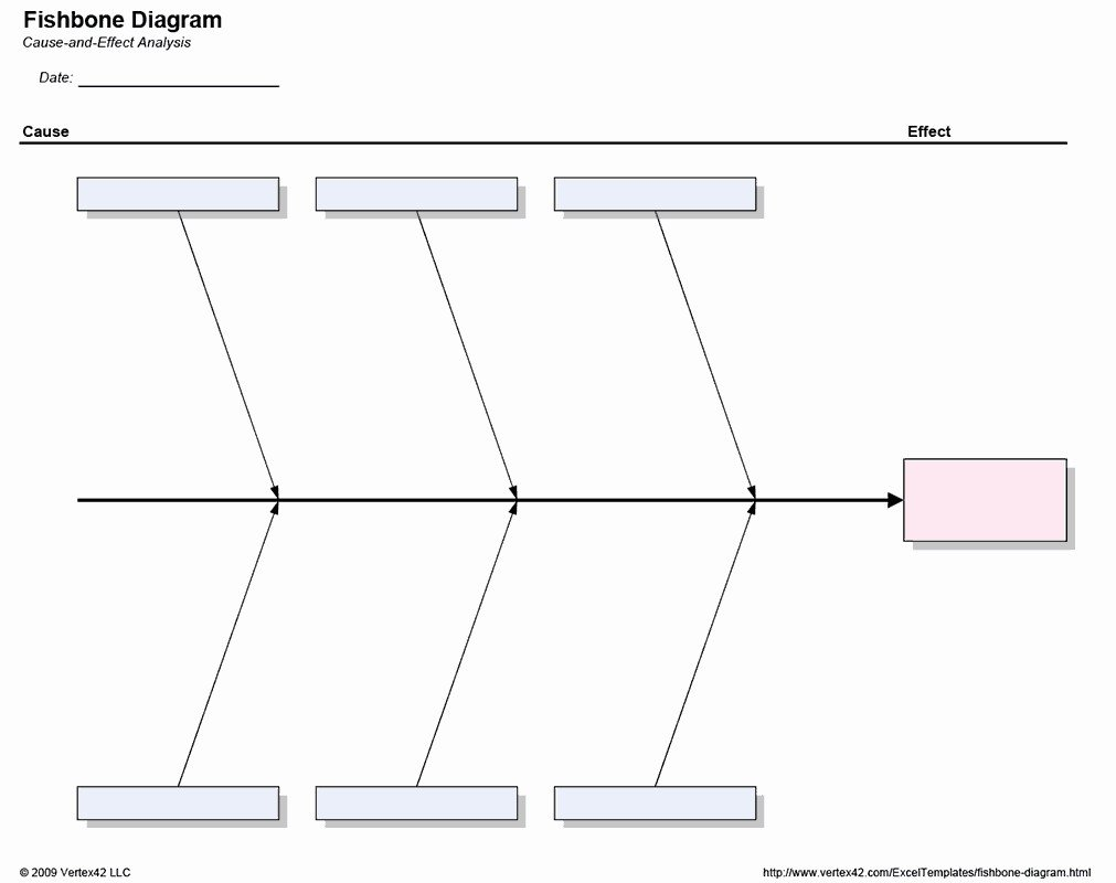 Blank Fishbone Diagram Template Word Blank Fishbone Diagram Template