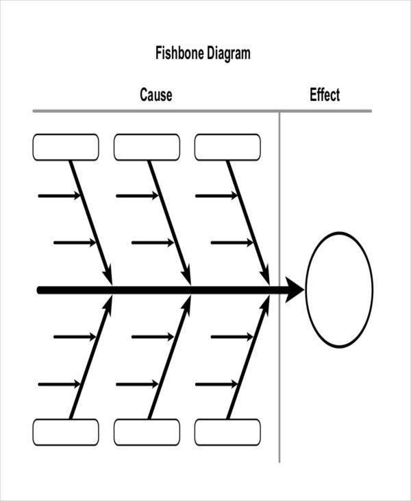 Blank Fishbone Diagram Template Word Diagram Template – 18 Free Word Pdf Documents Download