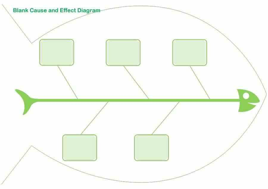 Blank Fishbone Diagram Template Word Free Fishbone Diagram Template 12 Blank Word Excel