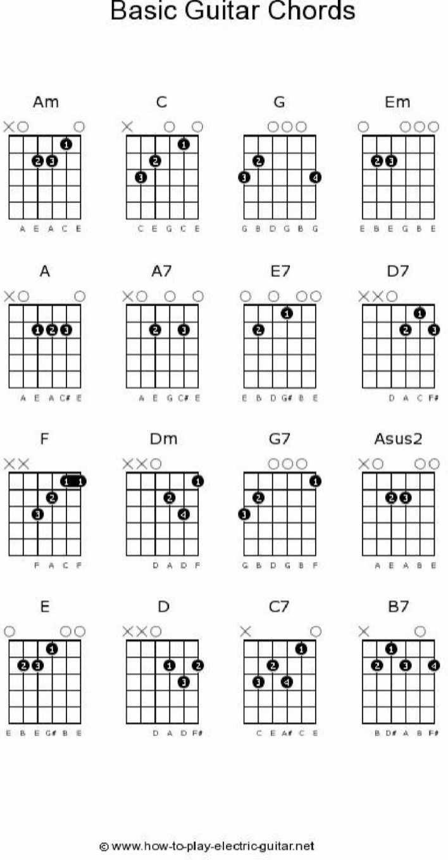 Blank Guitar Chord Chart Download Blank Basic Guitar Chord Chart for Free