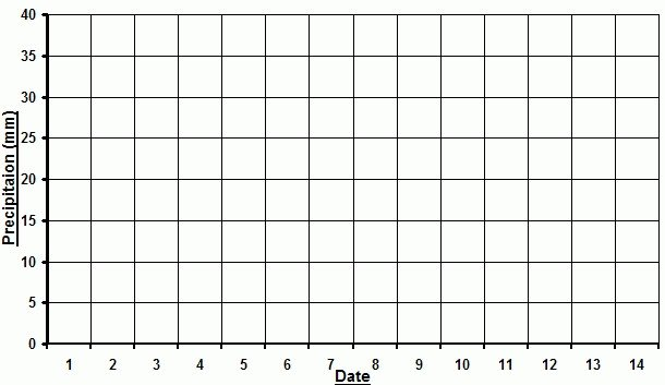 Blank Line Graph Template 26 Blank Temperature Line Graph Template