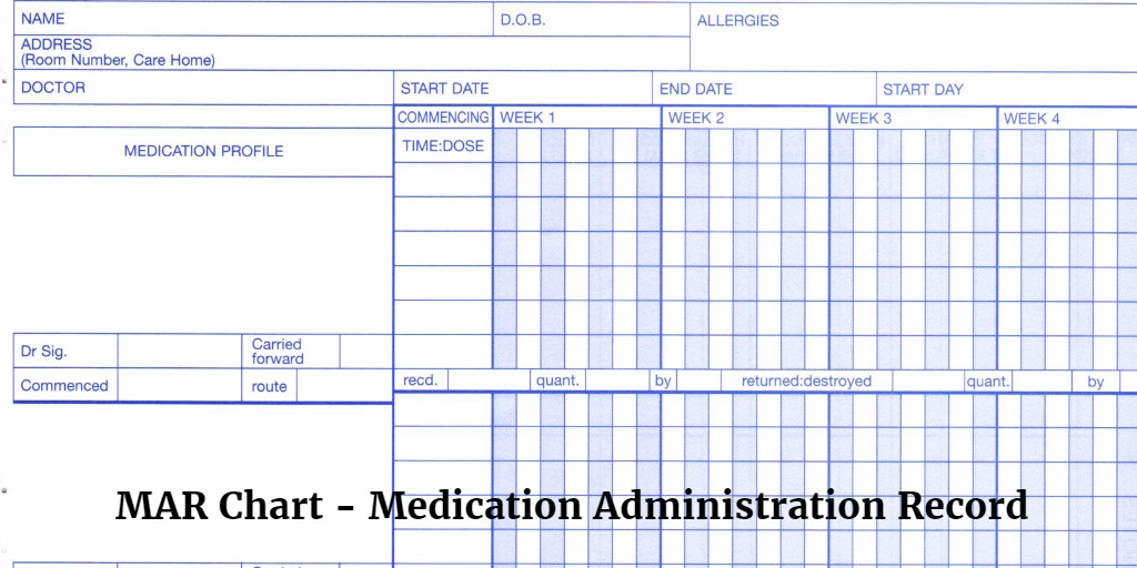 Blank Medication Administration Record Template Download Blank Medication Administration Record Template