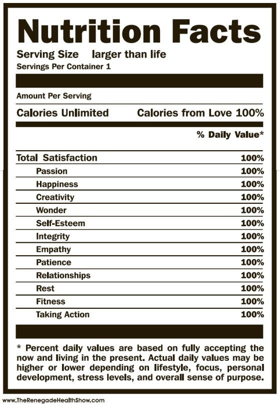 Blank Nutrition Label Template Word Make Your Own Nutrition Label