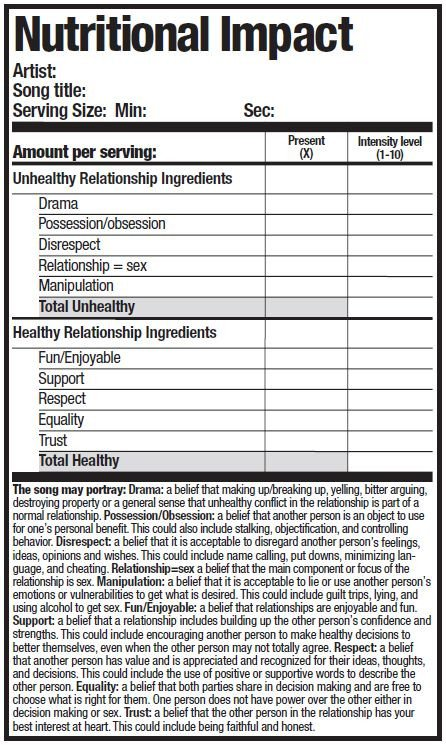 Blank Nutrition Label Template Word sound Relationships Nutrional Label