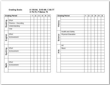 Blank Report Card Template Free Report Card and Grade Printables