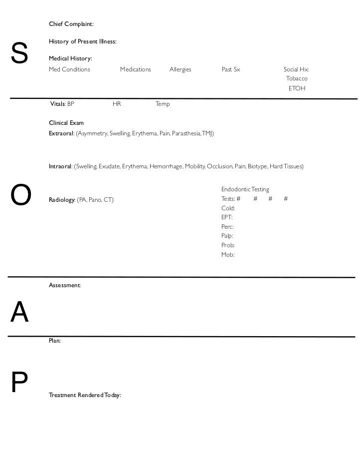 Blank soap Note Template soap Notes Dentistry Pages format