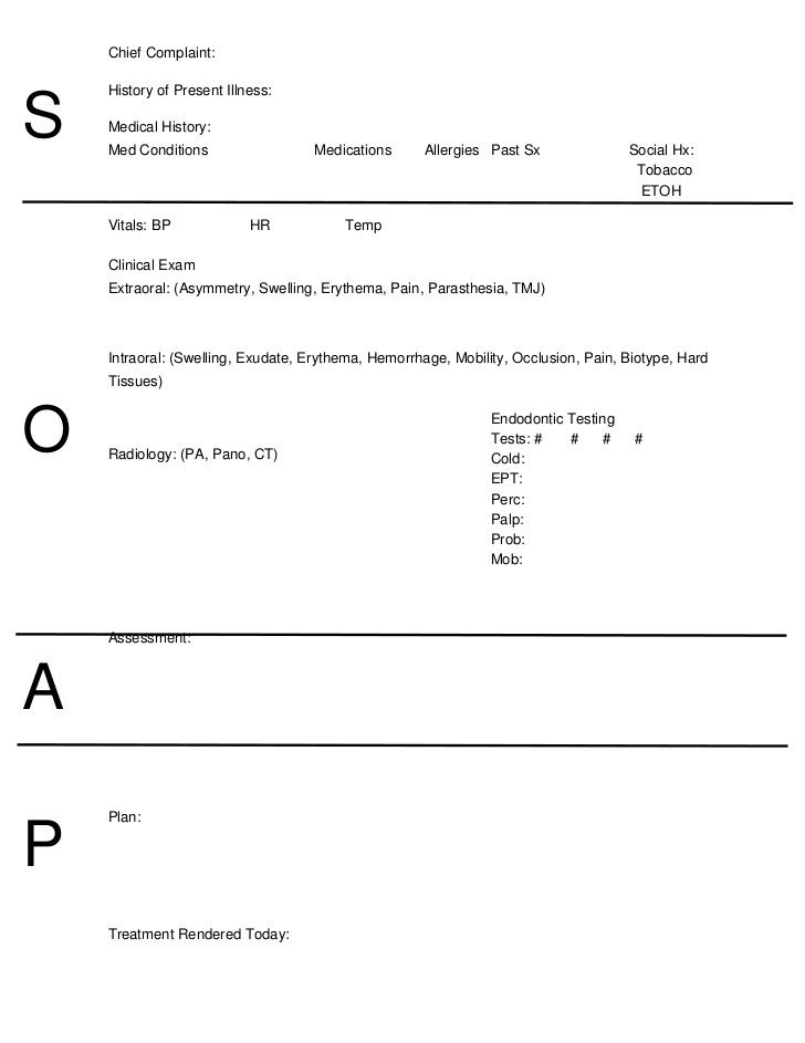Blank soap Note Template soap Notes Dentistry Word