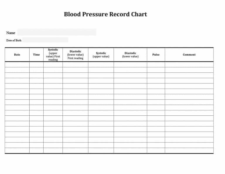 Blood Pressure Chart Template 56 Daily Blood Pressure Log Templates [excel Word Pdf]