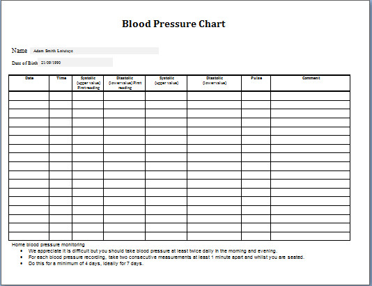 Blood Pressure Chart Template Blood Pressure Chart