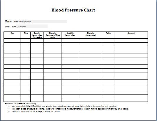 Blood Pressure Record Chart Blood Pressure Chart