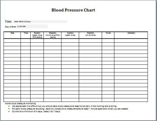 Blood Pressure Record Chart Pin by Microsoft Fice Templates On Microsoft Templates