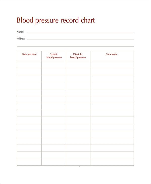 Blood Pressure Record Chart Sample Blood Pressure Chart Template 9 Free Documents