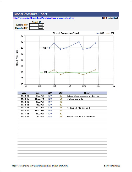 Blood Pressure Recording Chart 19 Blood Pressure Chart Templates Easy to Use for Free