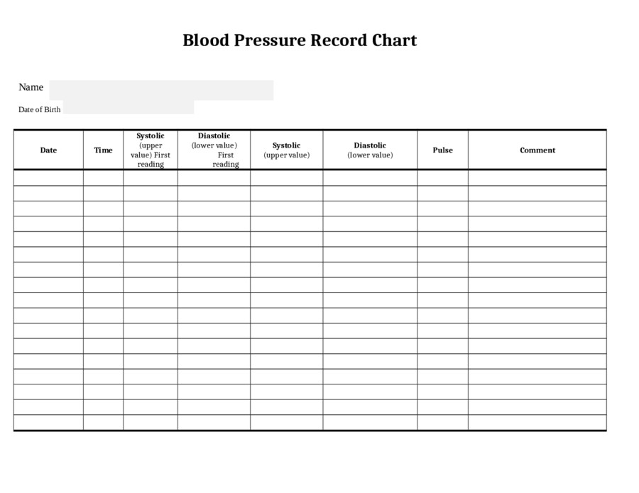 Blood Pressure Recording Chart 2019 Blood Pressure Log Chart Fillable Printable Pdf