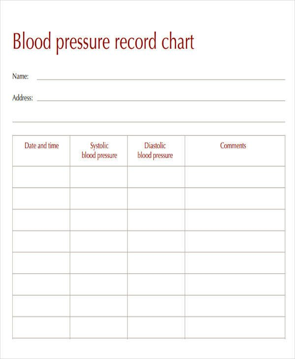Blood Pressure Recording Chart 40 Free Charts