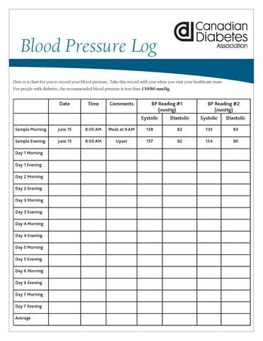 Blood Pressure Recording Chart Blood Pressure Log – Shop Diabetes Canada