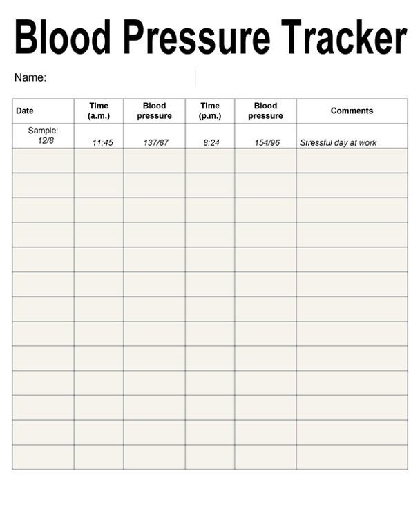 Blood Pressure Tracking Chart Blood Pressure Chart