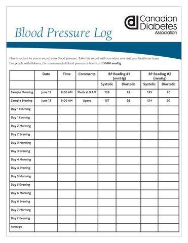 Blood Pressure Tracking Chart Blood Pressure Log – Shop Diabetes Canada