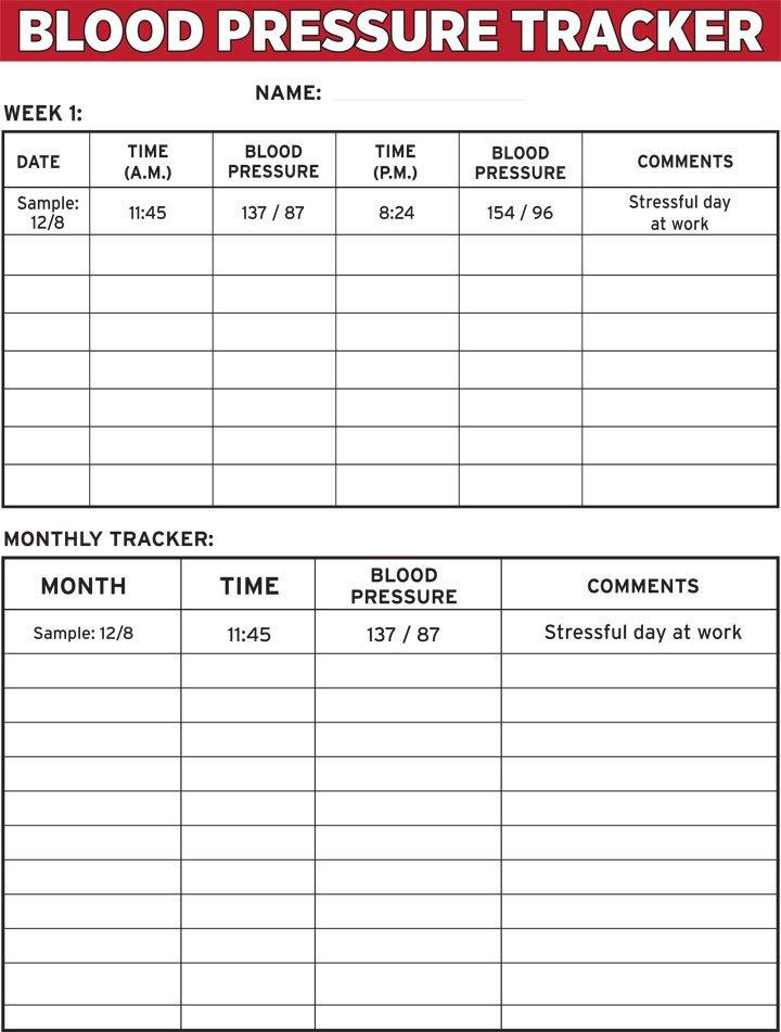 Blood Pressure Tracking Chart Blood Pressure Tracker E Sheet