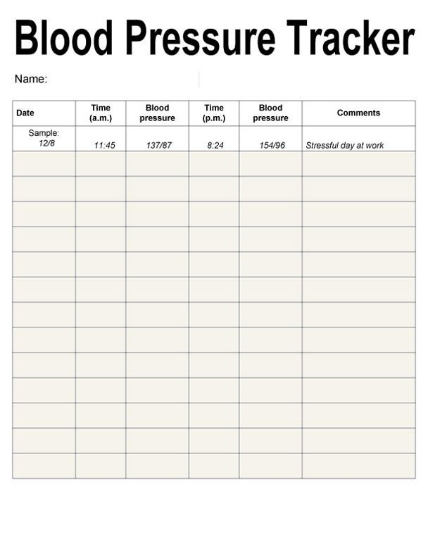 Blood Pressure Tracking Chart Blood Pressure Tracker