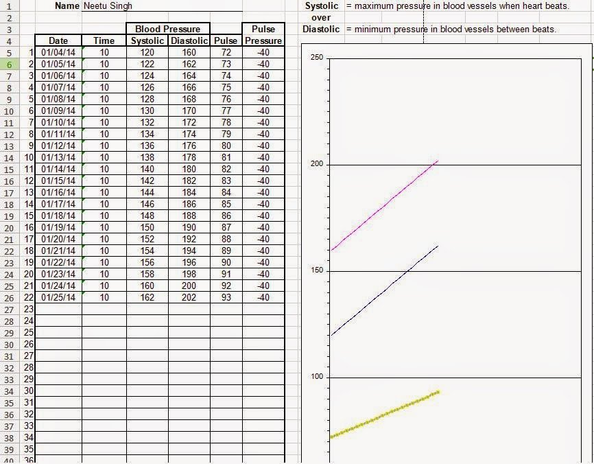 Blood Pressure Tracking Chart Blood Pressure Tracking Chart In Excel